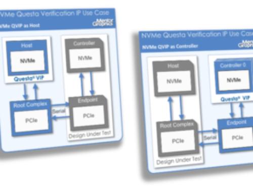 NVM Express® Questa® Verification IP (PCI Express® Family)